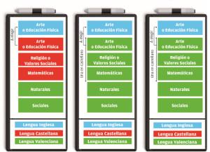 Encuesta a familias sobre el Decreto de Plurilingüismo en el colegio
